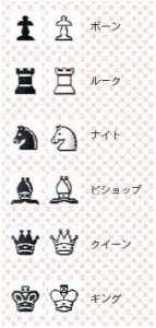 図1 チェスの駒