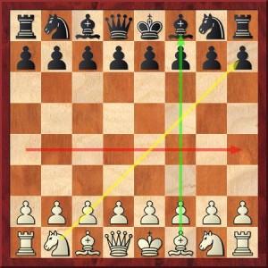 図2 駒の初期配置と筋